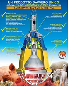 Monti distribuzione for Lampada infrarossi riscaldamento pulcini